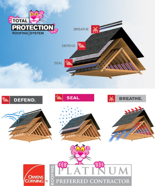 Total Protection Roofing System - Owens Corning - A.J. Roofing & Construction